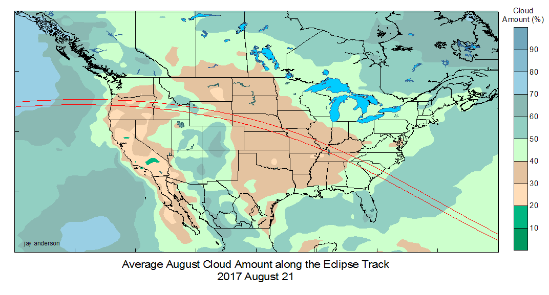 Chart Showing Historical Average Cloud Cover Along The Eclipse Path